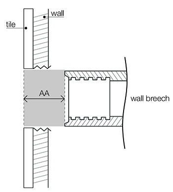 wall-breach